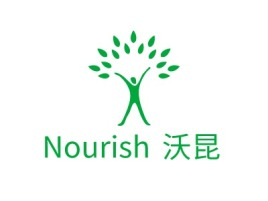 Nourish 沃昆公司logo设计