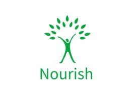 Nourish公司logo设计