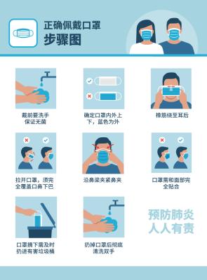蓝色简约商务戴口罩步骤图